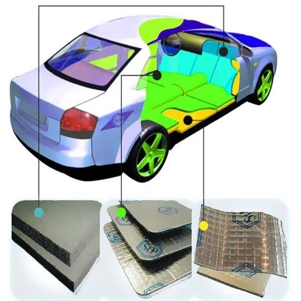 Как сделать виброизоляцию автомобиля