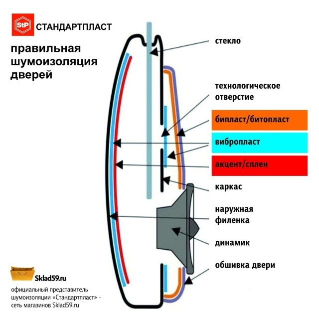 Примерный расчет любого другого автомобиля класса - компактные кроссоверы