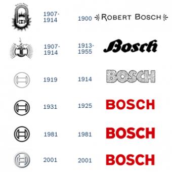 Эволюция щеток стеклоочистителей от Bosch
